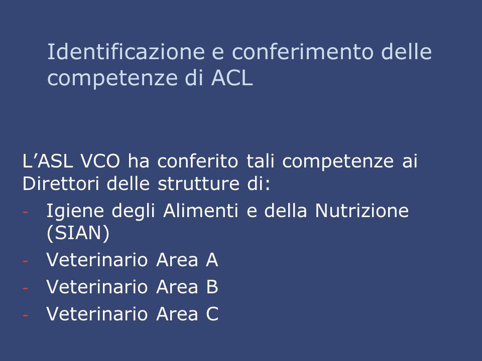 Identificazione e conferimento delle competenze di ACL