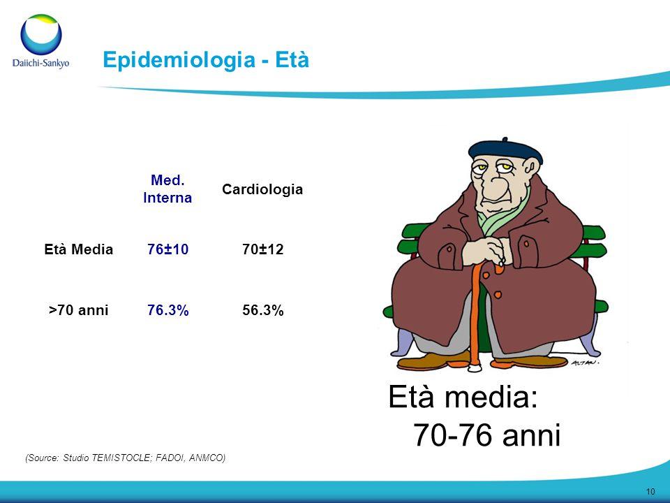 Età media: 70-76 anni Epidemiologia - Età Med. Interna Cardiologia