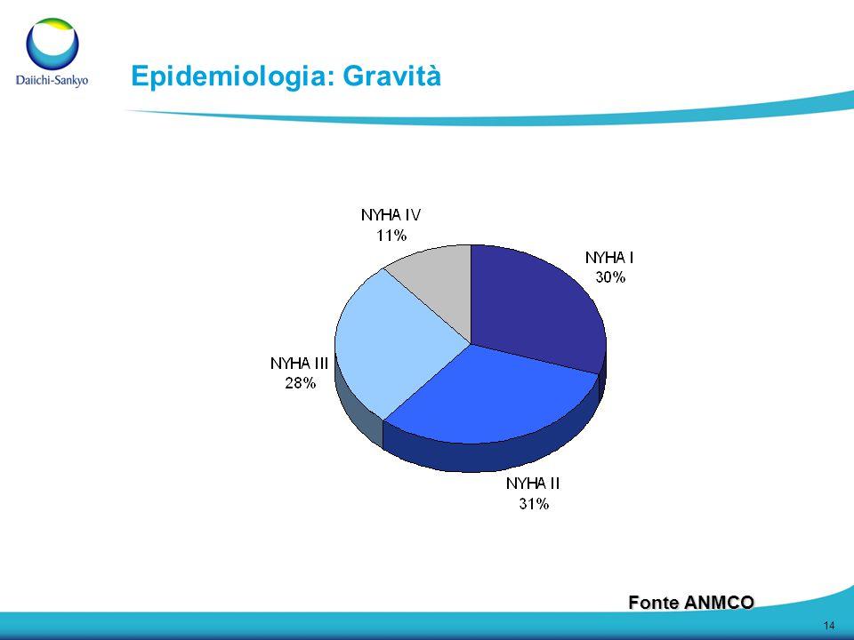Epidemiologia: Gravità