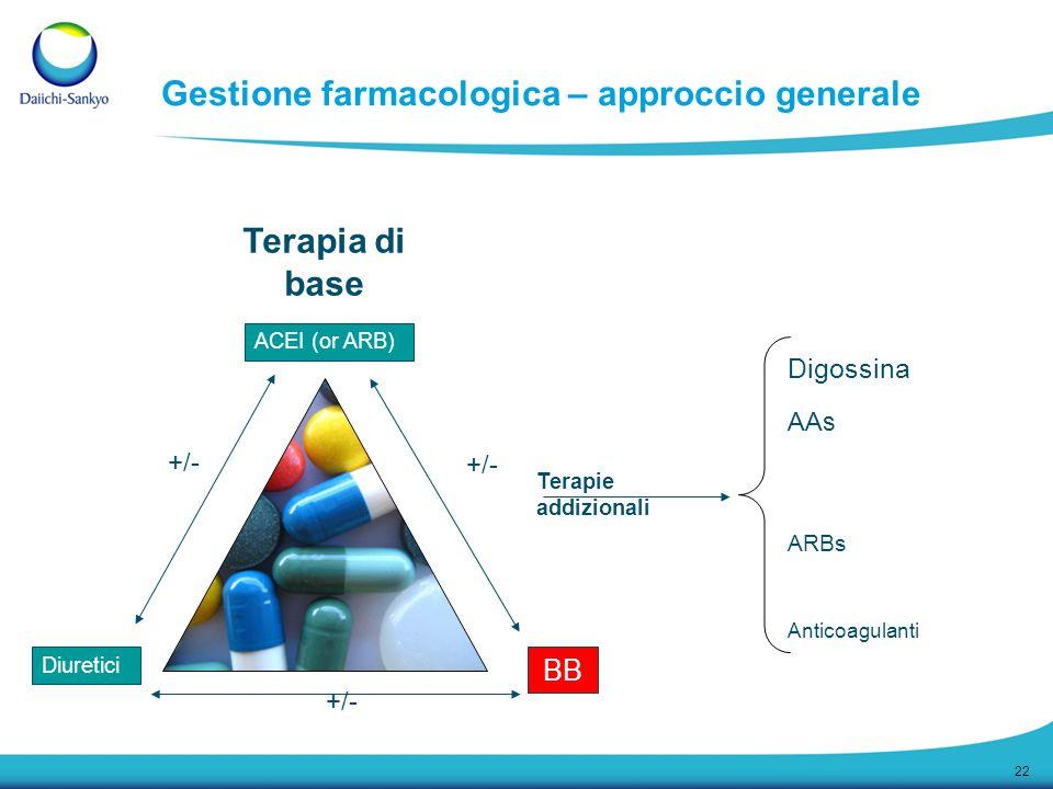 Gestione farmacologica – approccio generale