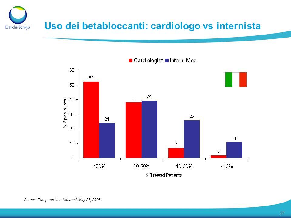Uso dei betabloccanti: cardiologo vs internista