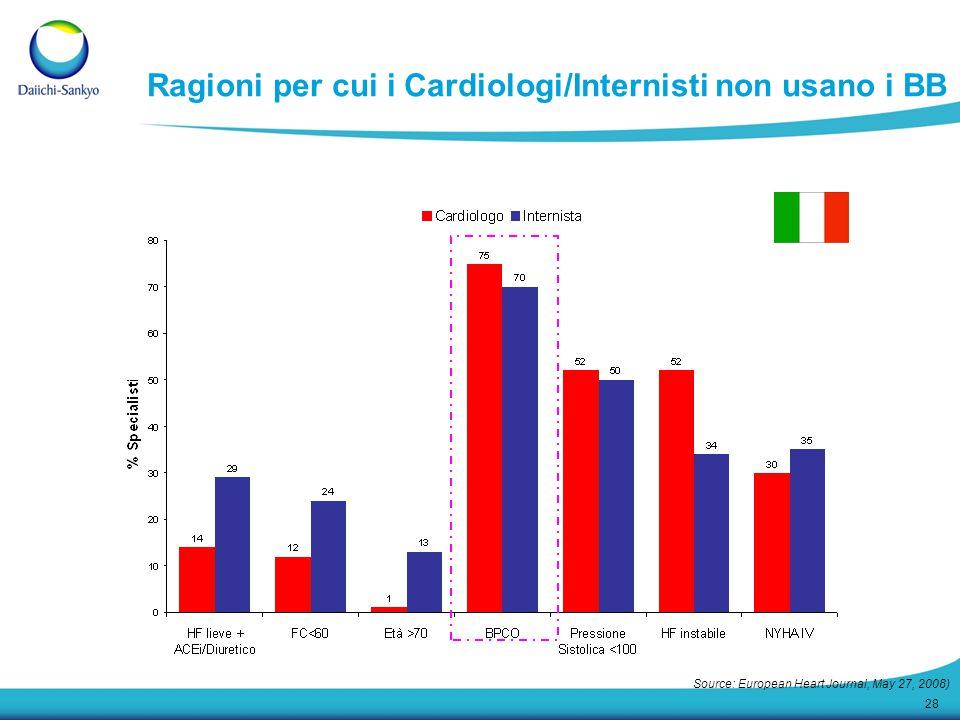 Ragioni per cui i Cardiologi/Internisti non usano i BB