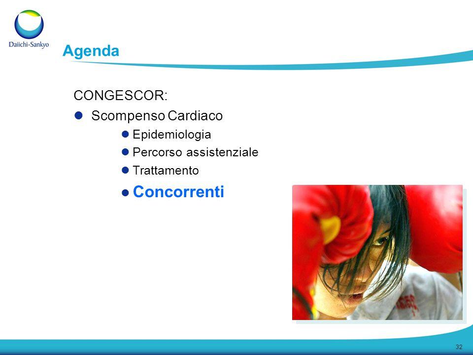 Concorrenti Agenda CONGESCOR: Scompenso Cardiaco Epidemiologia