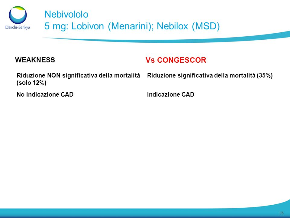 Nebivololo 5 mg: Lobivon (Menarini); Nebilox (MSD)