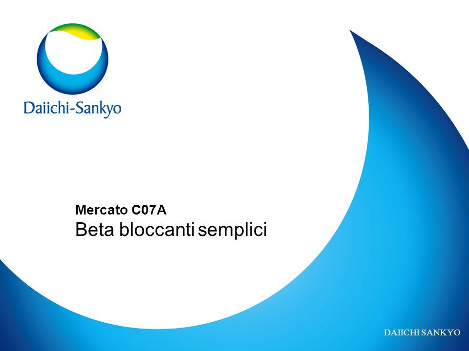 Mercato C07A Beta bloccanti semplici