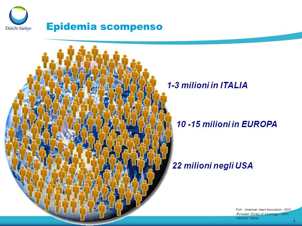 Epidemia scompenso 1-3 milioni in ITALIA 10 -15 milioni in EUROPA