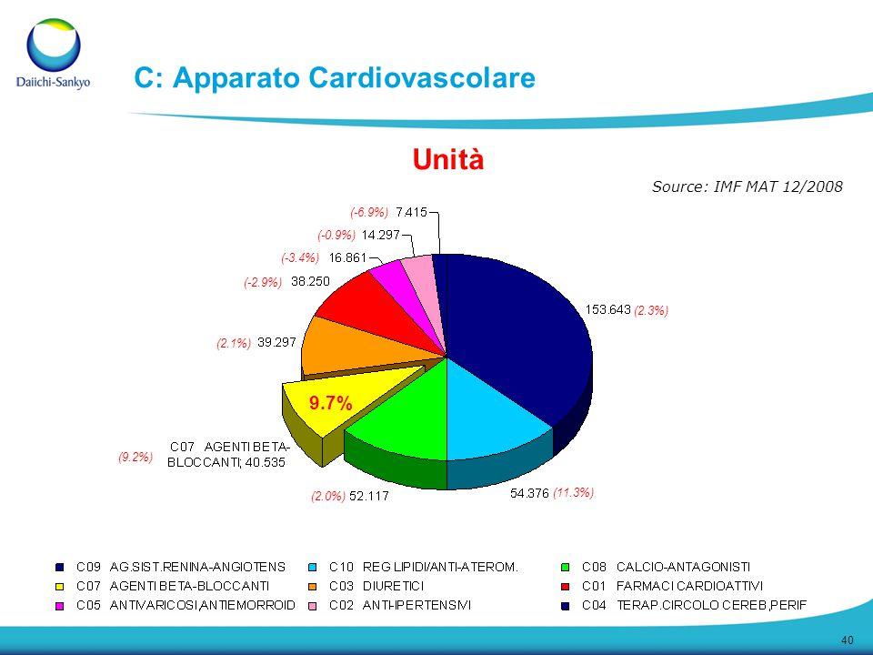 C: Apparato Cardiovascolare