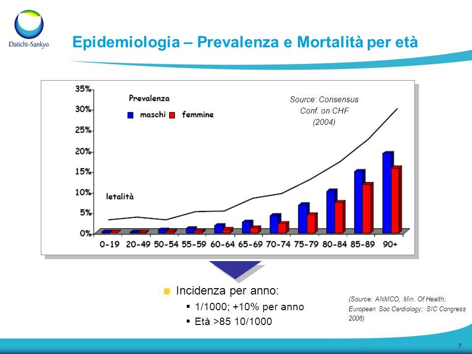 Epidemiologia – Prevalenza e Mortalità per età