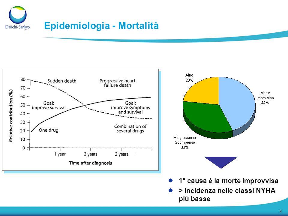 Epidemiologia - Mortalità
