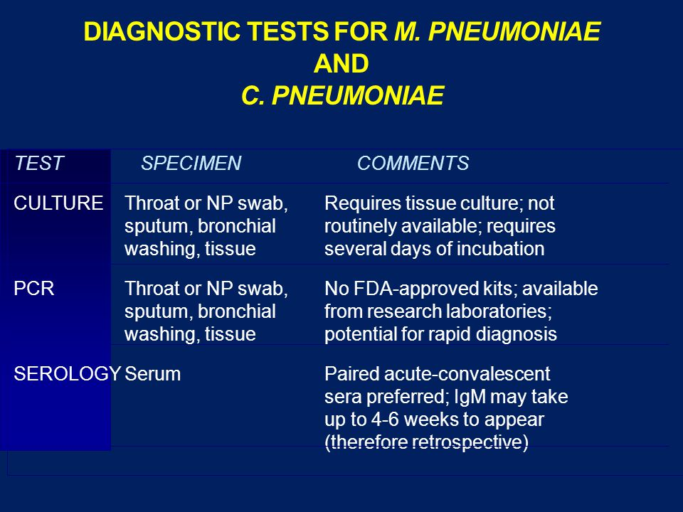 DIAGNOSTIC TESTS FOR M. PNEUMONIAE AND C. PNEUMONIAE