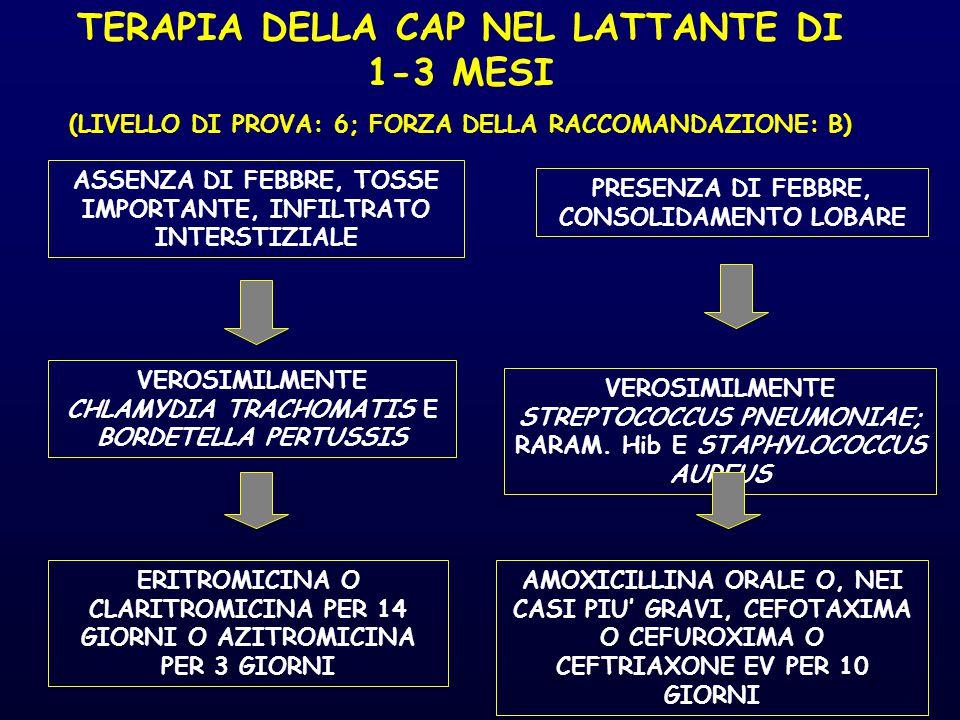 TERAPIA DELLA CAP NEL LATTANTE DI 1-3 MESI