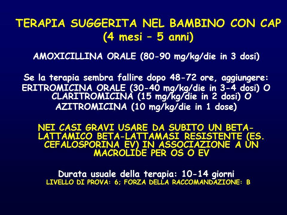 TERAPIA SUGGERITA NEL BAMBINO CON CAP (4 mesi – 5 anni)