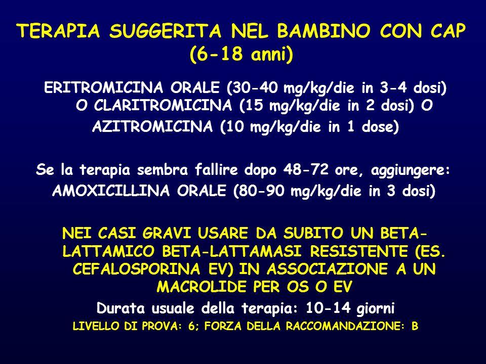 TERAPIA SUGGERITA NEL BAMBINO CON CAP (6-18 anni)