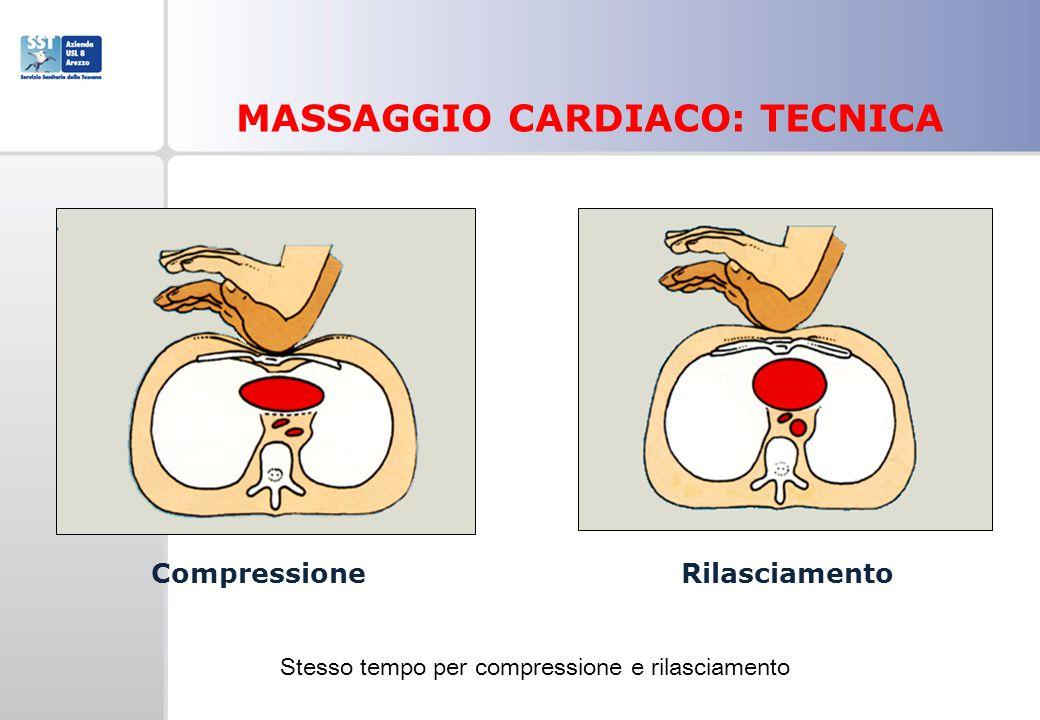 MASSAGGIO CARDIACO: TECNICA
