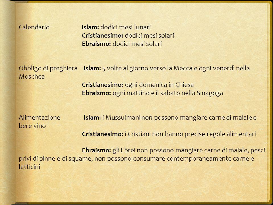 Calendario Islam: dodici mesi lunari