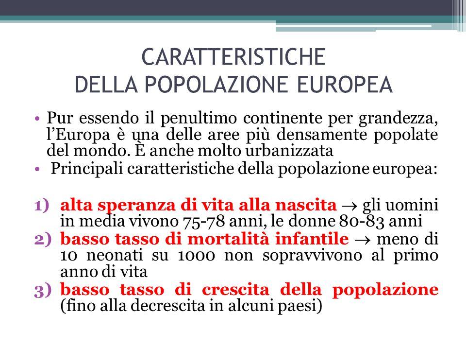 CARATTERISTICHE DELLA POPOLAZIONE EUROPEA