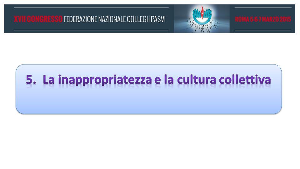 5. La inappropriatezza e la cultura collettiva