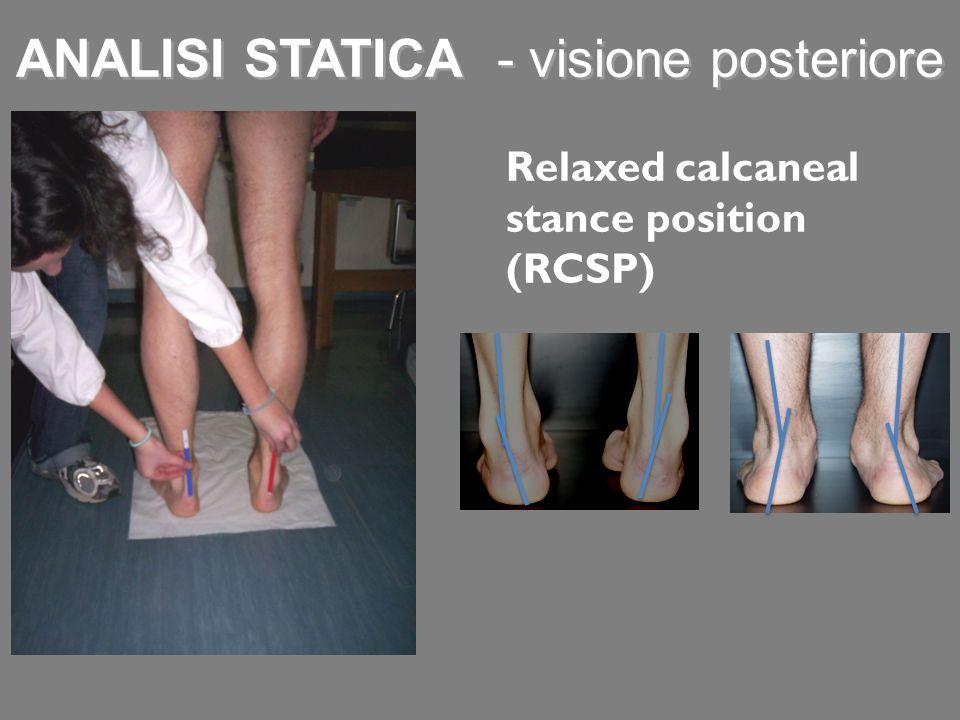 ANALISI STATICA - visione posteriore