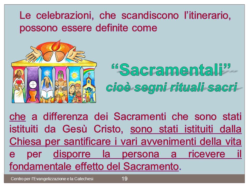 Sacramentali cioè segni rituali sacri