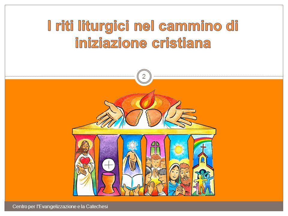 I riti liturgici nel cammino di iniziazione cristiana