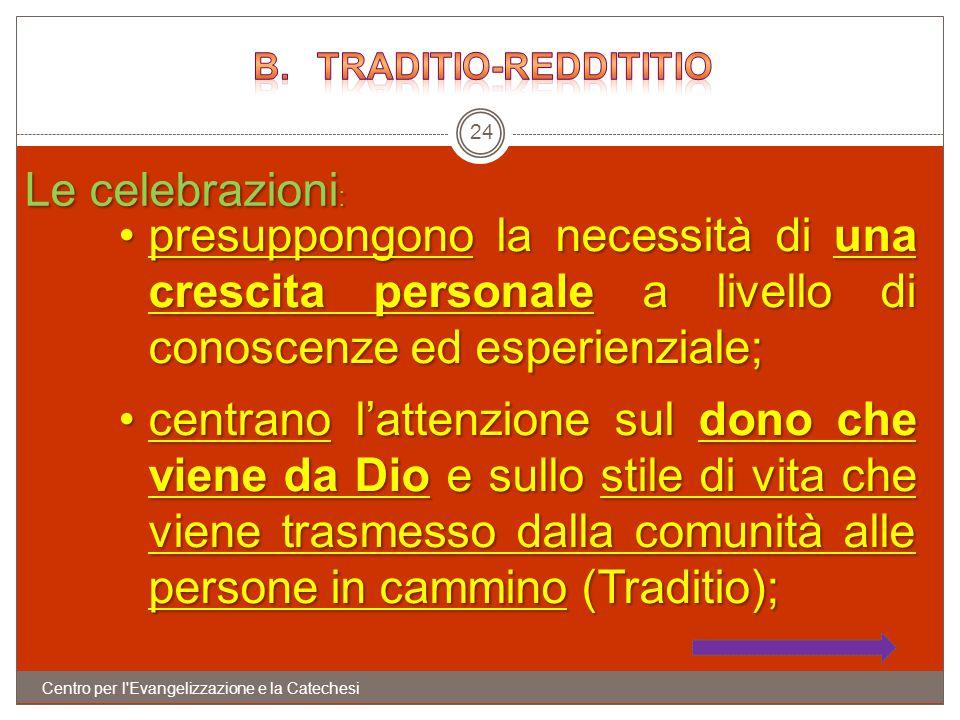 TRADITIO-REDDITITIO Le celebrazioni: presuppongono la necessità di una crescita personale a livello di conoscenze ed esperienziale;