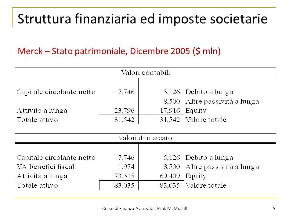 Struttura finanziaria ed imposte societarie
