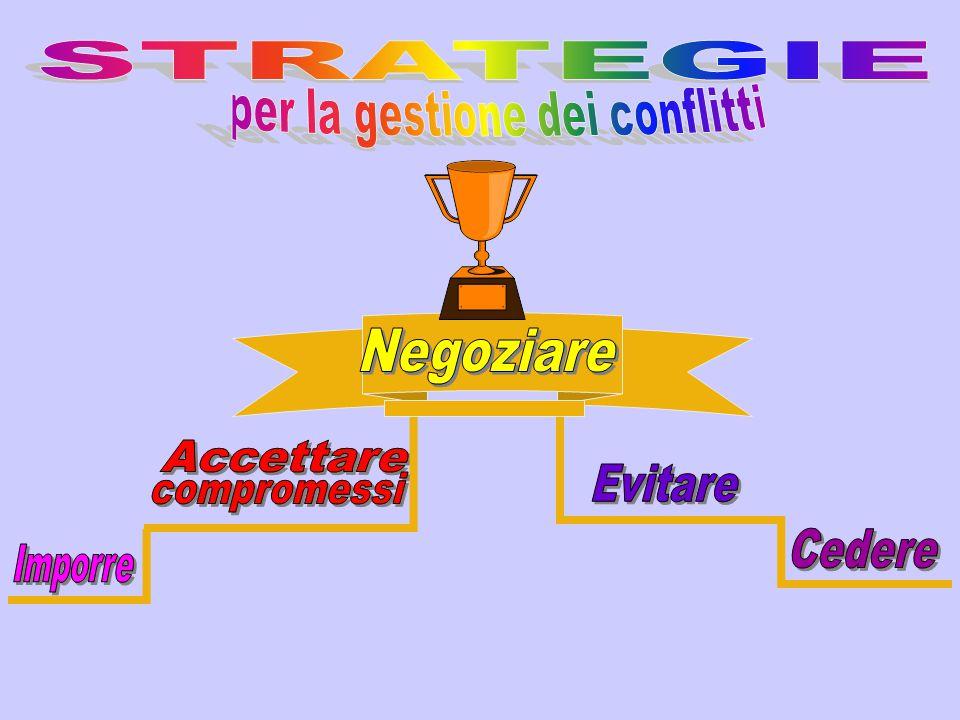 per la gestione dei conflitti