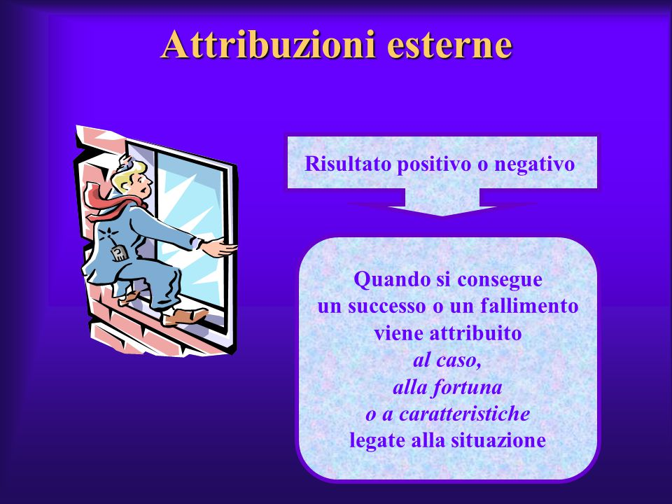 Attribuzioni esterne Risultato positivo o negativo Quando si consegue