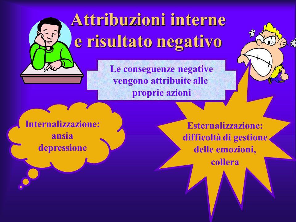 Attribuzioni interne e risultato negativo