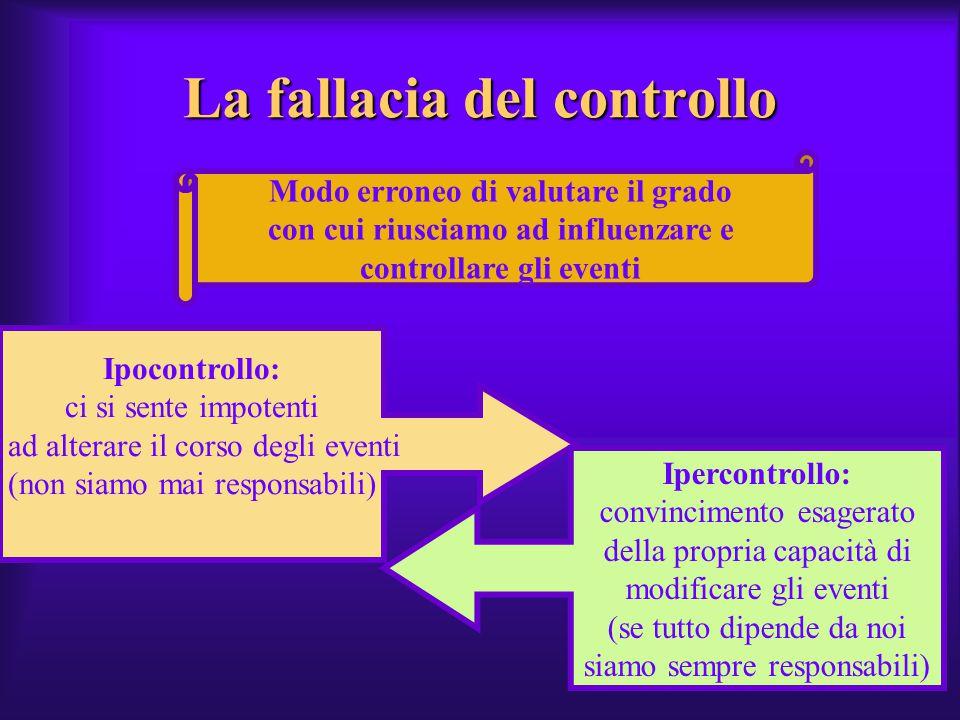 La fallacia del controllo