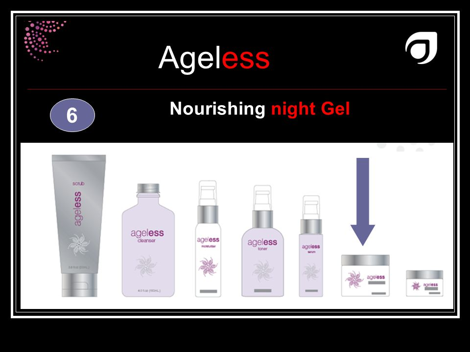 Nourishing night Gel 6