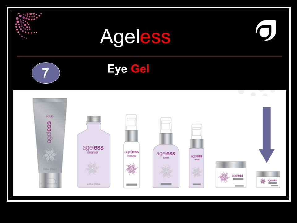 Eye Gel 7