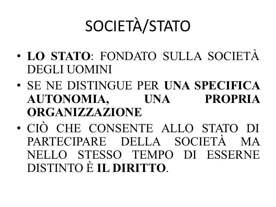 SOCIETÀ/STATO LO STATO: FONDATO SULLA SOCIETÀ DEGLI UOMINI