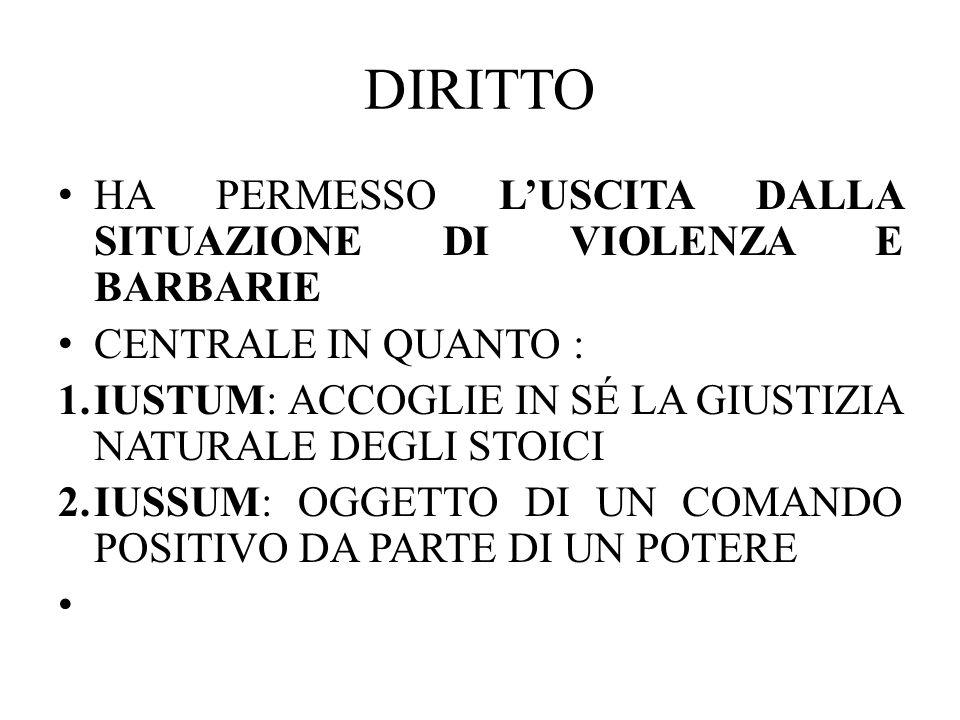 DIRITTO HA PERMESSO L'USCITA DALLA SITUAZIONE DI VIOLENZA E BARBARIE