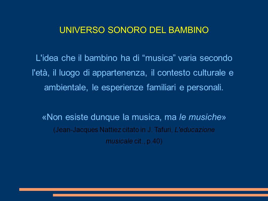 UNIVERSO SONORO DEL BAMBINO