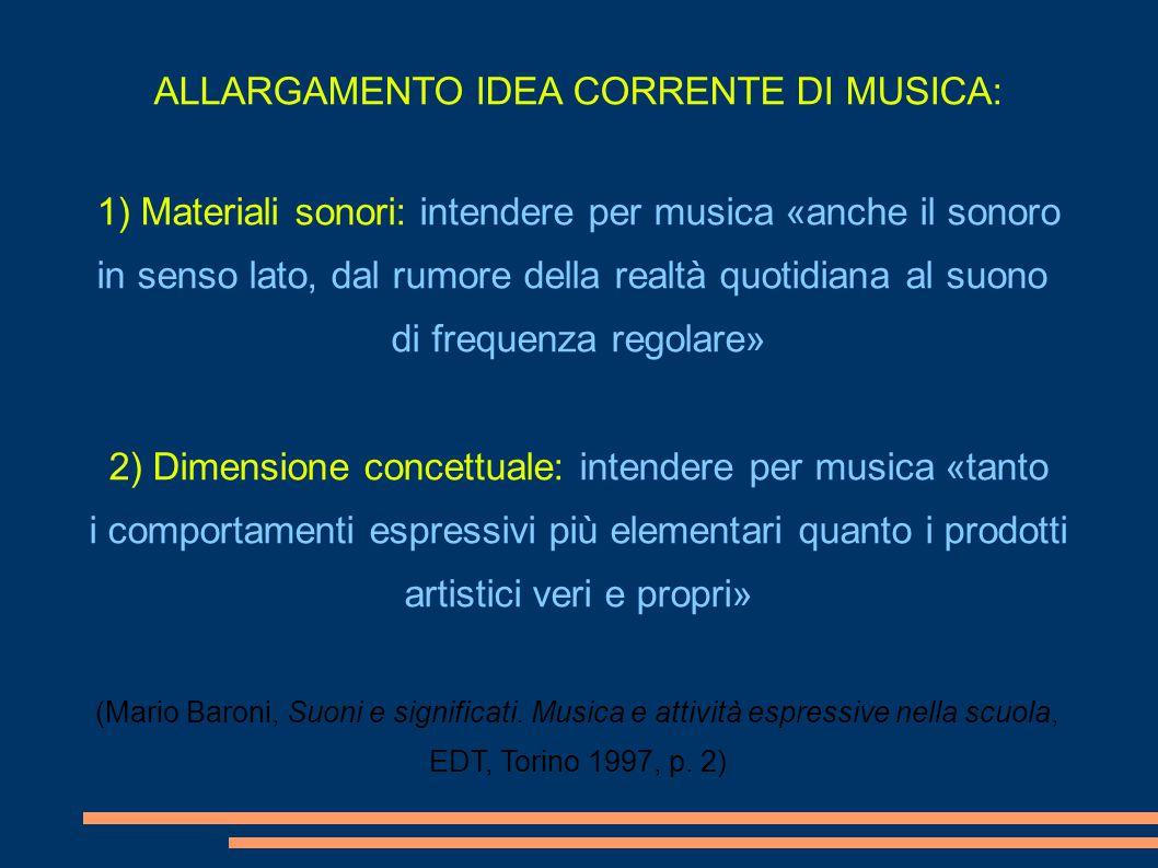 ALLARGAMENTO IDEA CORRENTE DI MUSICA: