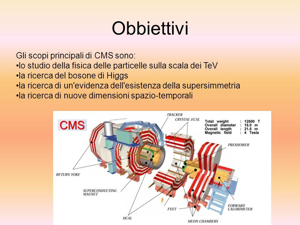Obbiettivi Gli scopi principali di CMS sono: