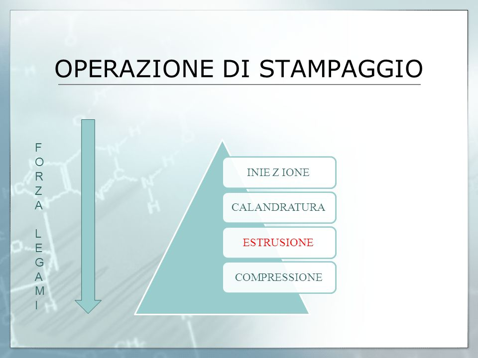 OPERAZIONE DI STAMPAGGIO