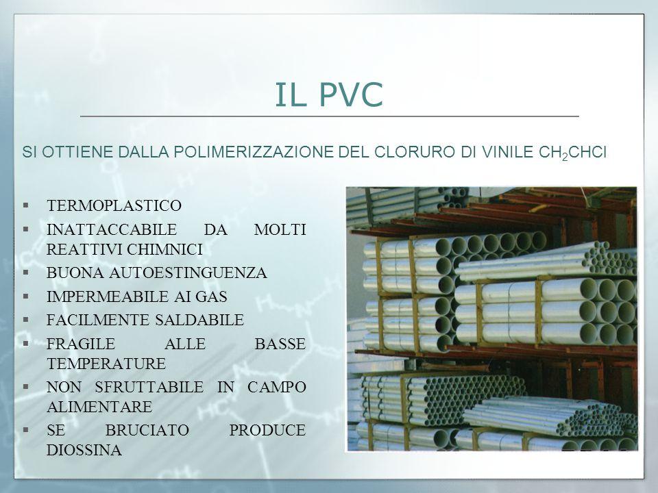 IL PVC SI OTTIENE DALLA POLIMERIZZAZIONE DEL CLORURO DI VINILE CH2CHCl