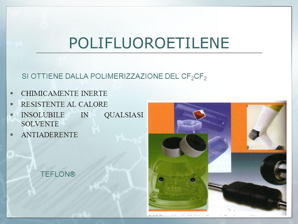 POLIFLUOROETILENE SI OTTIENE DALLA POLIMERIZZAZIONE DEL CF2CF2