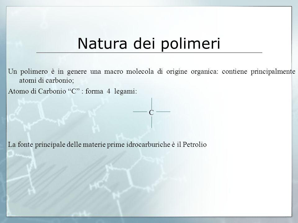 Natura dei polimeri Un polimero è in genere una macro molecola di origine organica: contiene principalmente atomi di carbonio;