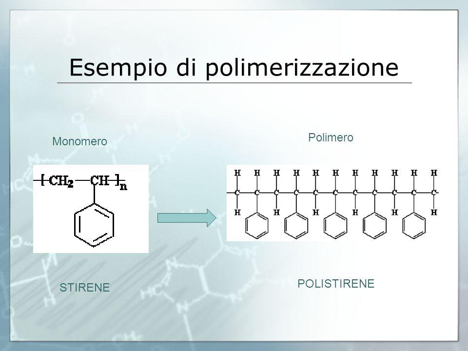 Esempio di polimerizzazione
