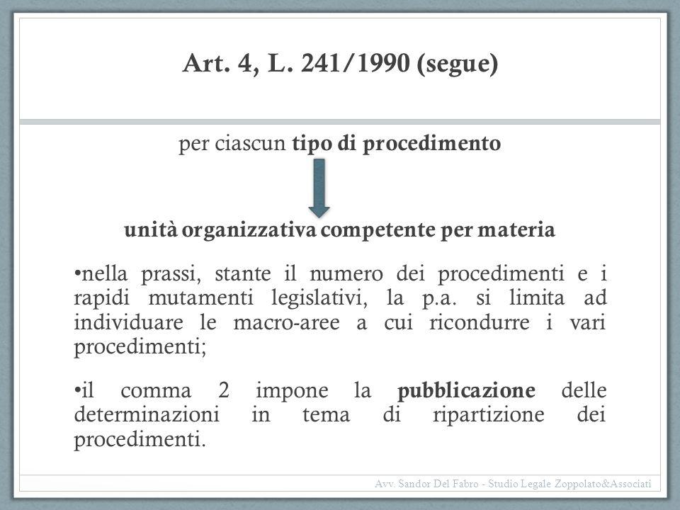 Art. 4, L. 241/1990 (segue) per ciascun tipo di procedimento