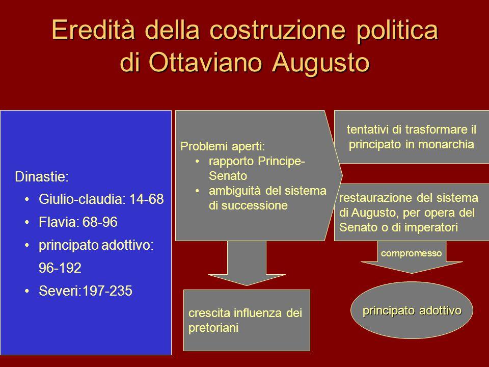 Eredità della costruzione politica di Ottaviano Augusto