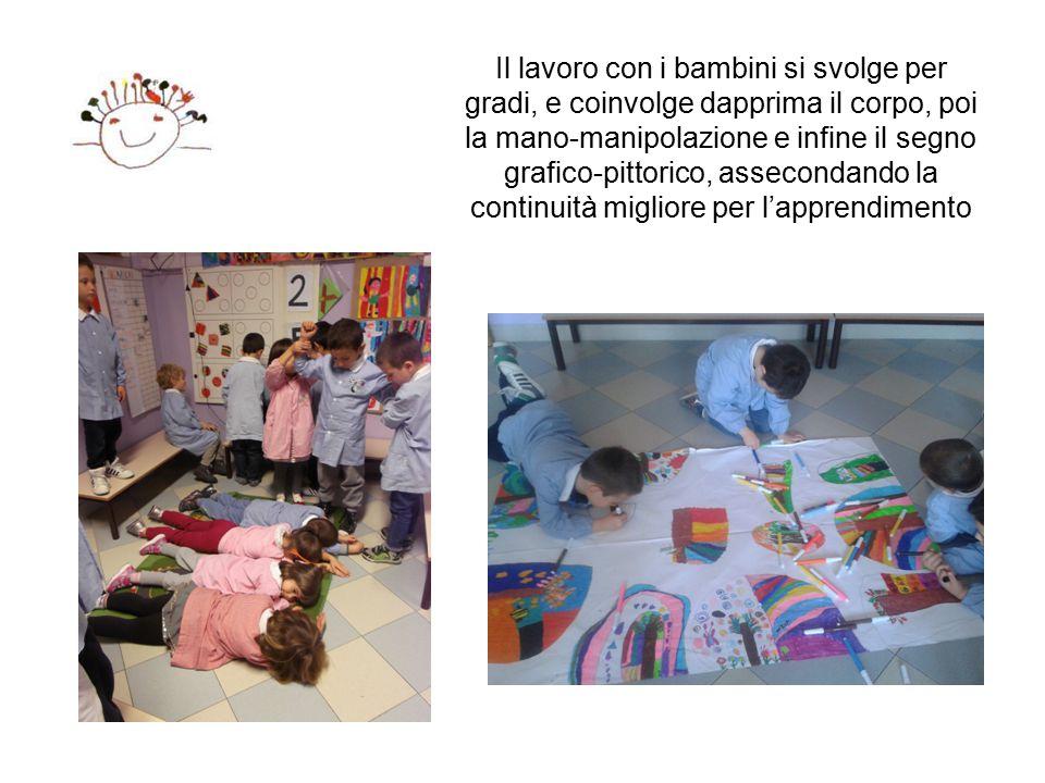 Il lavoro con i bambini si svolge per gradi, e coinvolge dapprima il corpo, poi la mano-manipolazione e infine il segno grafico-pittorico, assecondando la continuità migliore per l'apprendimento