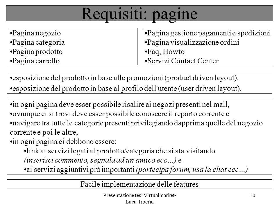 Requisiti: pagine Pagina negozio Pagina categoria Pagina prodotto