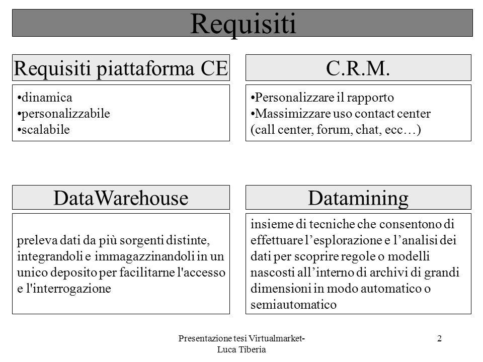 Requisiti Requisiti piattaforma CE C.R.M. DataWarehouse Datamining