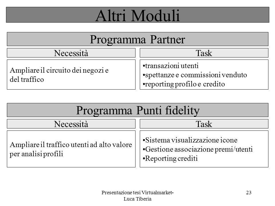 Altri Moduli Programma Partner Programma Punti fidelity Necessità Task
