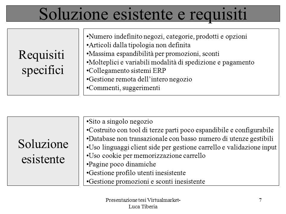 Soluzione esistente e requisiti