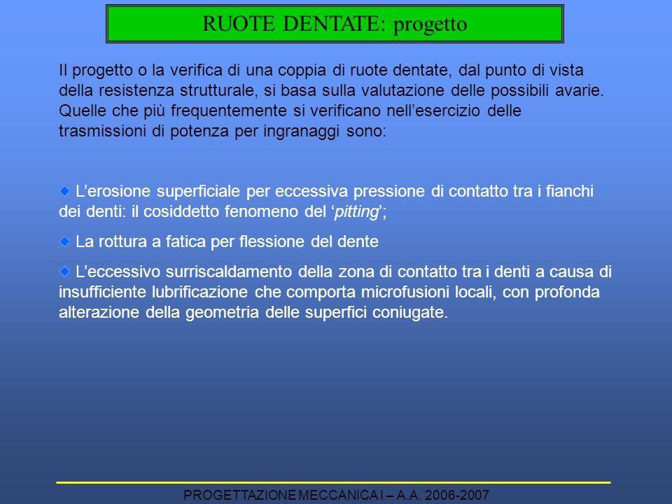 RUOTE DENTATE: progetto